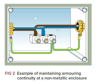 armoured cable gland fitting instructions