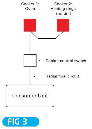 power switch from 3 way switch wiring diagram cooker switch wiring diagram #15