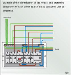 2007040478125760niceic1 garage consumer unit wiring diagram efcaviation com split load consumer unit wiring diagram at love-stories.co